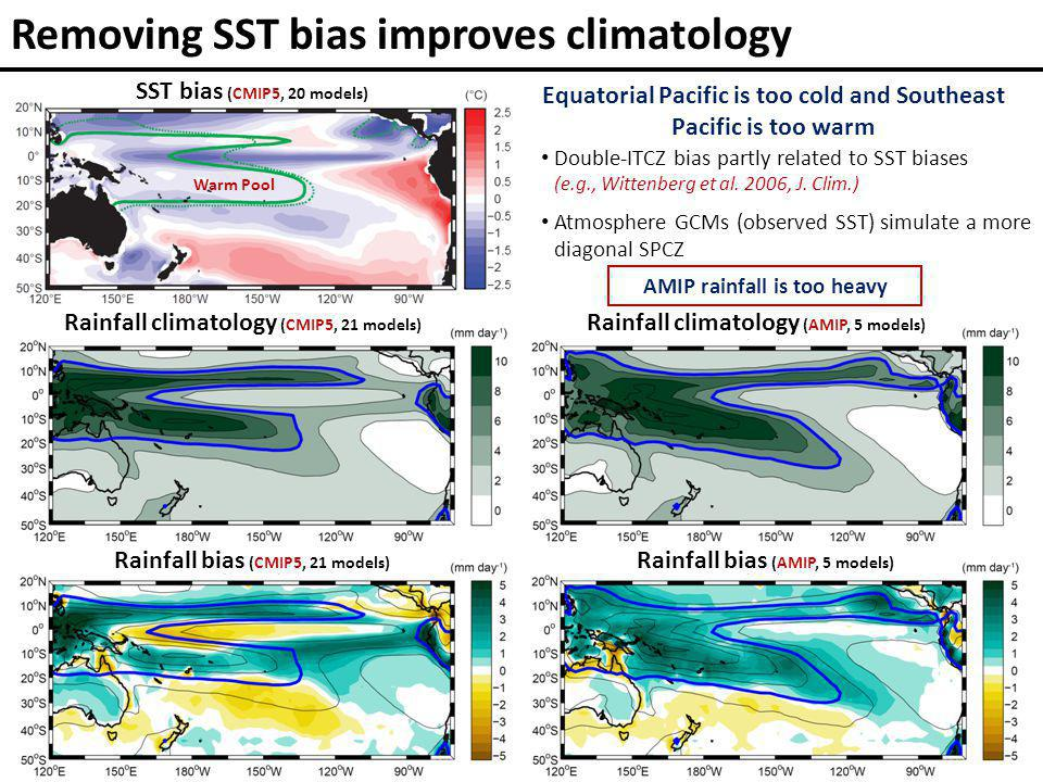 SST bias (CMIP5, 20 models) Removing SST bias improves climatology Rainfall climatology (CMIP5, 21 models) Rainfall bias (CMIP5, 21 models) Rainfall climatology (AMIP, 5 models) Rainfall bias (AMIP, 5 models) Equatorial Pacific is too cold and Southeast Pacific is too warm Double-ITCZ bias partly related to SST biases (e.g., Wittenberg et al.