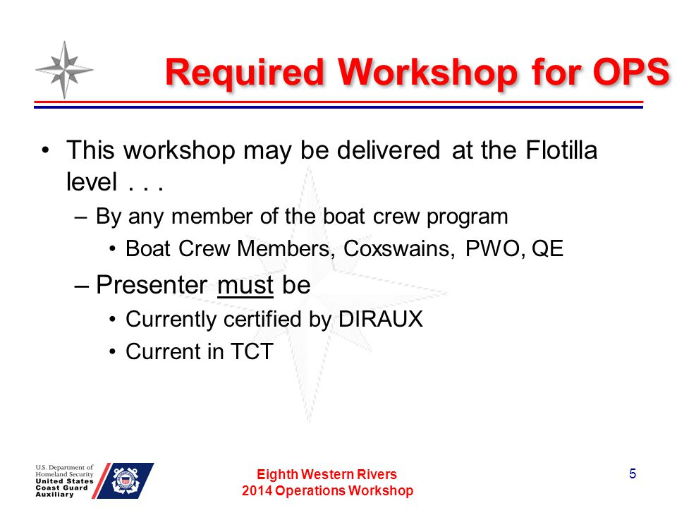Patrol Reminders Eighth Western Rivers 2014 Operations Workshop 26 Must display signage on OPFACs under orders IAW Chapter 3 of AUXOPS Policy Manual – US Ensign, Auxiliary Patrol Ensign, patrol banners and operational decal