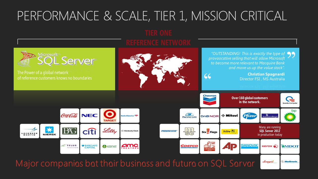 PERFORMANCE & SCALE, TIER 1, MISSION CRITICAL Major companies bet their business and future on SQL Server