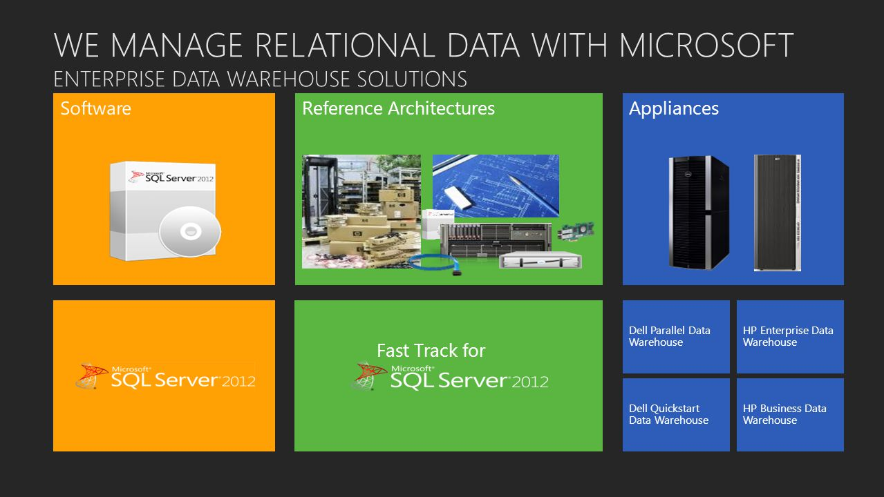 AppliancesReference Architectures Dell Parallel Data Warehouse HP Enterprise Data Warehouse Dell Quickstart Data Warehouse HP Business Data Warehouse WE MANAGE RELATIONAL DATA WITH MICROSOFT ENTERPRISE DATA WAREHOUSE SOLUTIONS Fast Track for