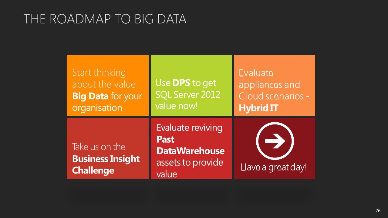 THE ROADMAP TO BIG DATA 26 Start thinking about the value Big Data for your organisation Use DPS to get SQL Server 2012 value now.