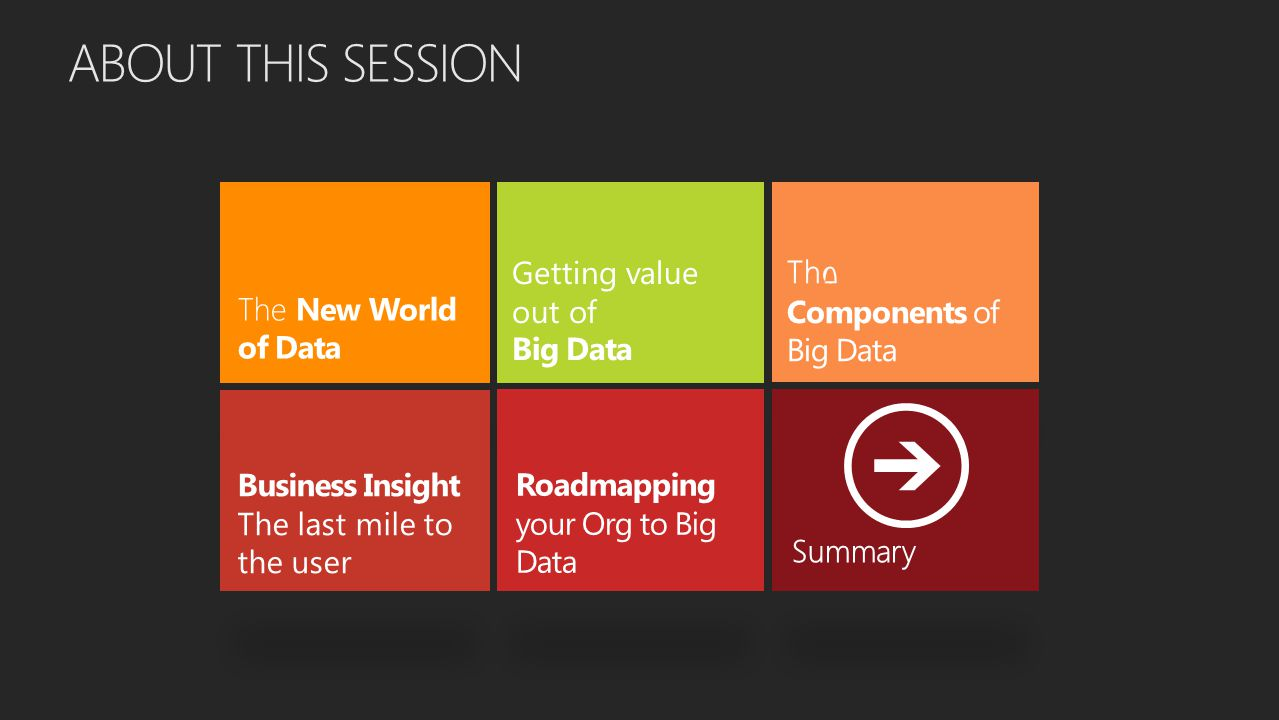 The New World of Data Getting value out of Big Data Business Insight The last mile to the user The Components of Big Data ABOUT THIS SESSION Roadmapping your Org to Big Data Summary