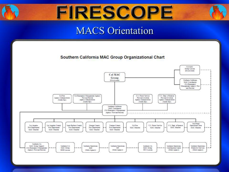 MACS Orientation