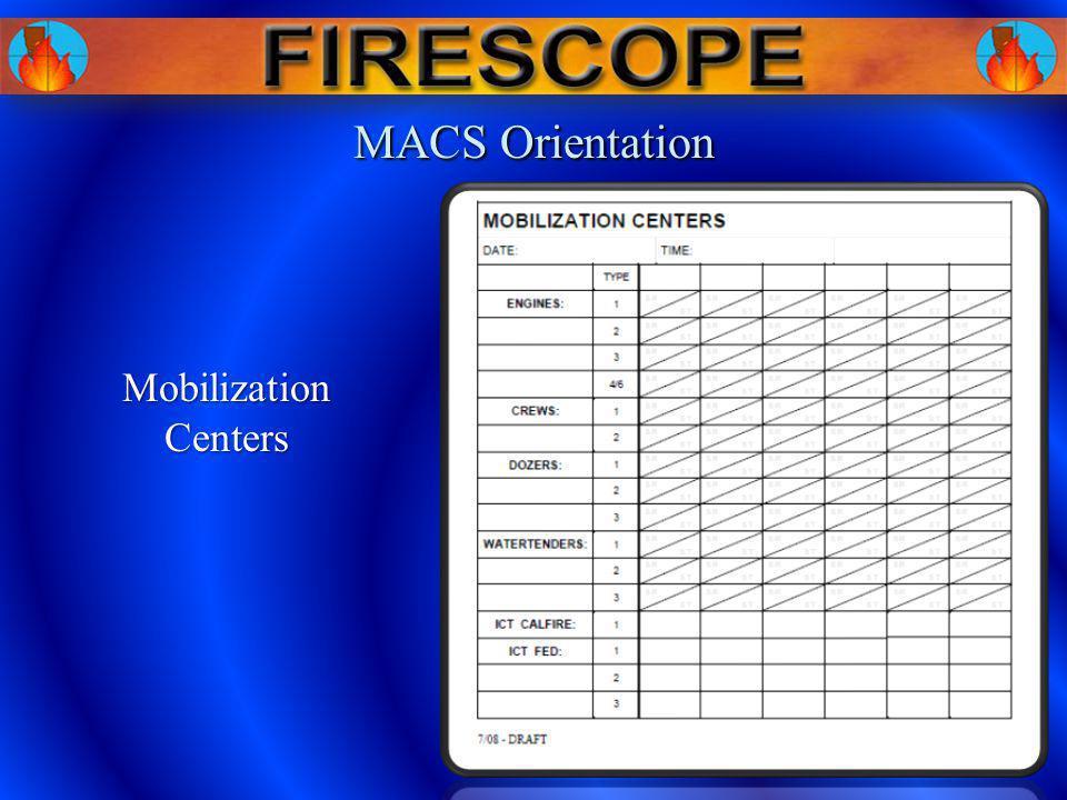 Mobilization Centers MACS Orientation