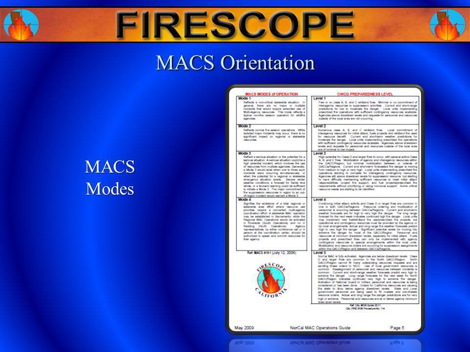 MACS Modes MACS Orientation