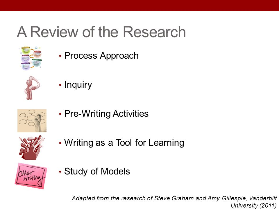 A Review of the Research Process Approach Inquiry Pre-Writing Activities Writing as a Tool for Learning Study of Models Adapted from the research of S