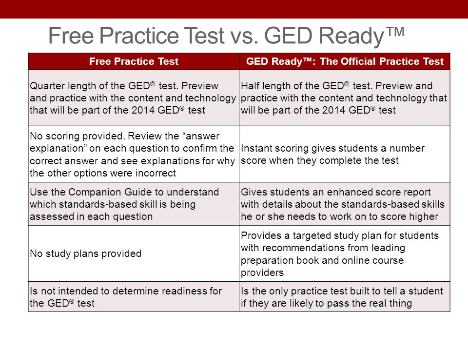 Free Practice Test vs. GED Ready 7 Free Practice TestGED Ready: The Official Practice Test Quarter length of the GED ® test. Preview and practice with