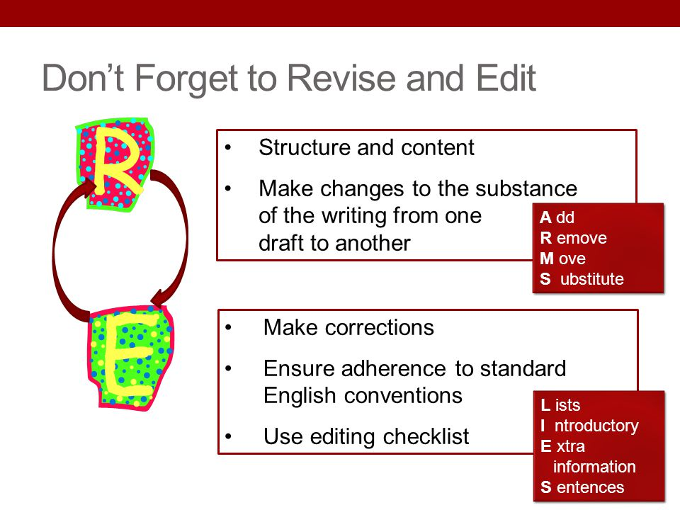 Dont Forget to Revise and Edit Structure and content Make changes to the substance of the writing from one draft to another Make corrections Ensure ad