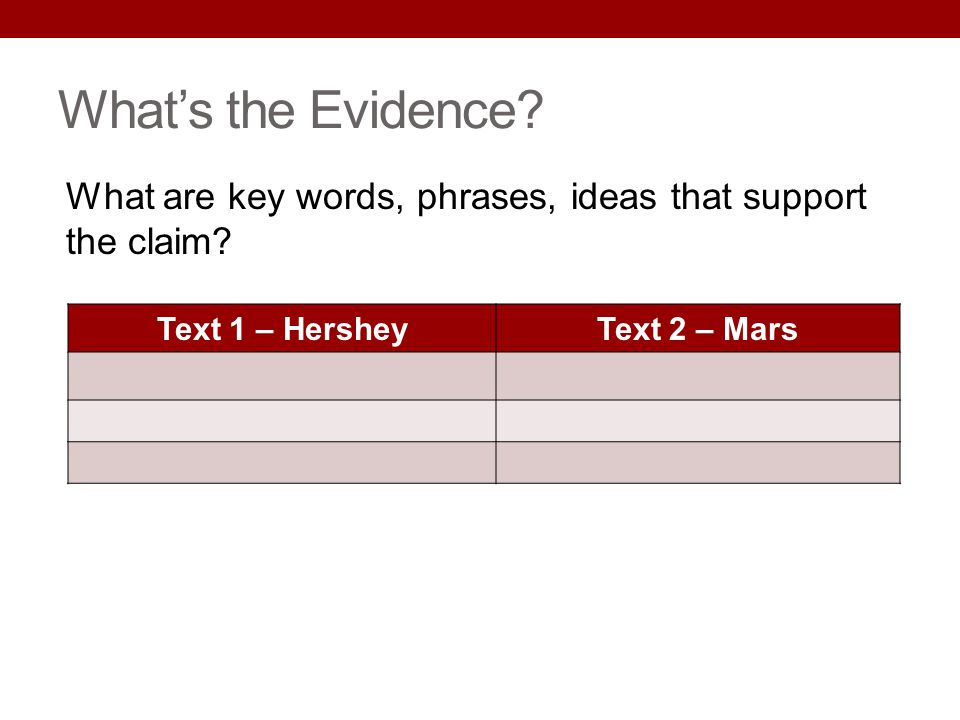 Whats the Evidence? Text 1 – HersheyText 2 – Mars What are key words, phrases, ideas that support the claim?