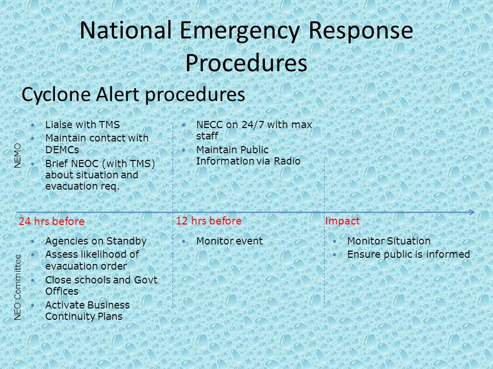 National Emergency Response Procedures Cyclone Alert procedures Liaise with TMS Maintain contact with DEMCs Brief NEOC (with TMS) about situation and evacuation req.