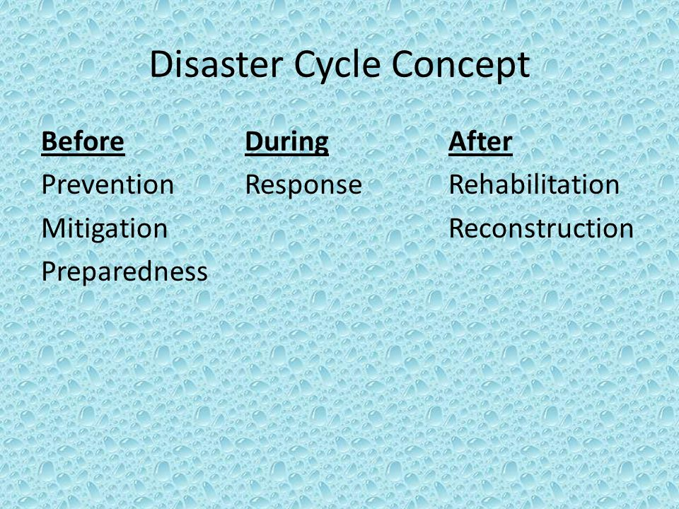 Disaster Cycle Concept BeforeDuringAfter PreventionResponseRehabilitation MitigationReconstruction Preparedness