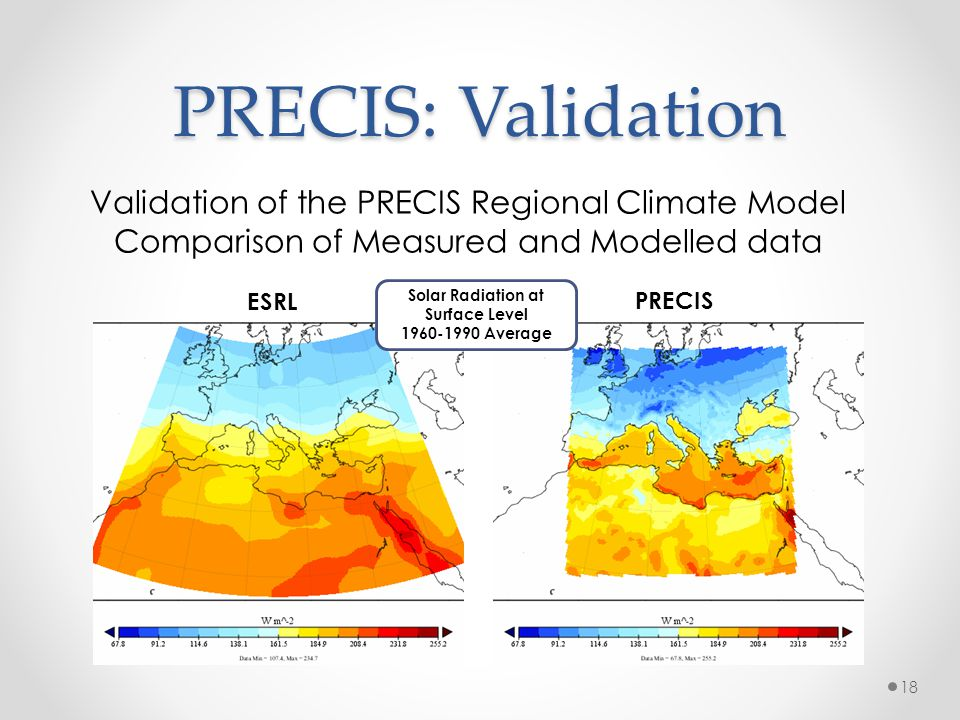 PRECIS: Validation Validation of the PRECIS Regional Climate Model Comparison of Measured and Modelled data ESRL Solar Radiation at Surface Level 1960