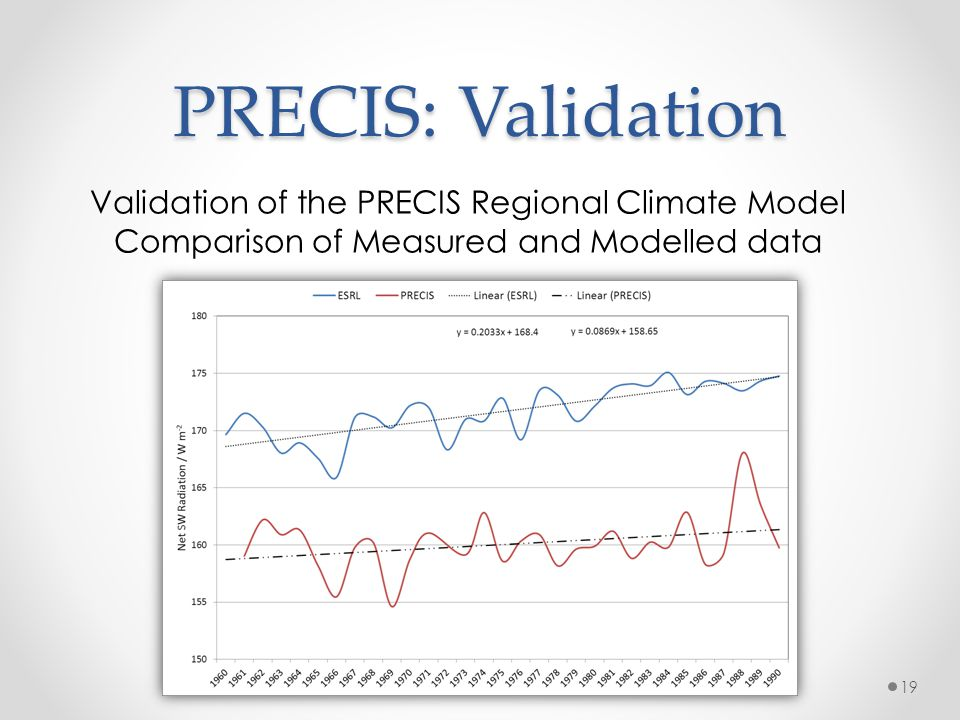 PRECIS: Validation Validation of the PRECIS Regional Climate Model Comparison of Measured and Modelled data 19