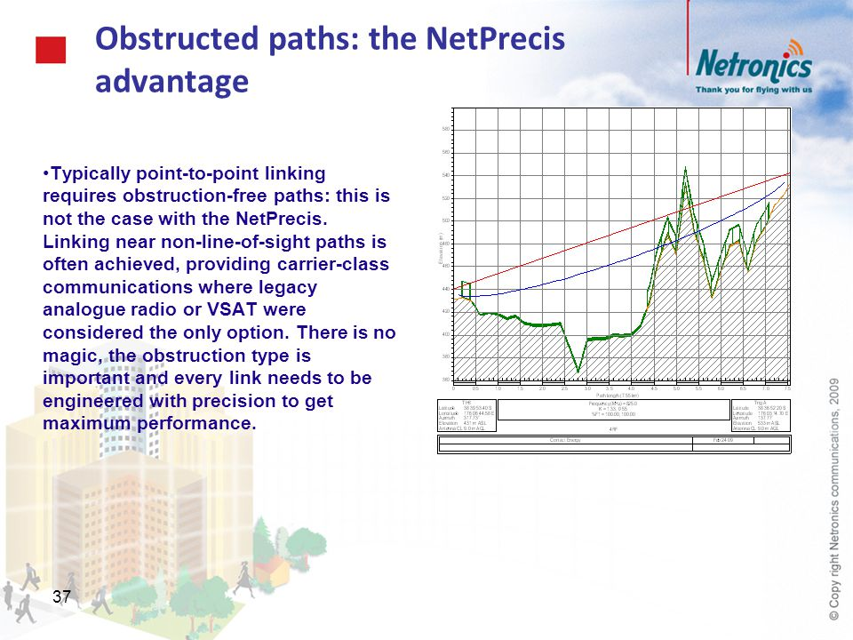 37 Obstructed paths: the NetPrecis advantage Typically point-to-point linking requires obstruction-free paths: this is not the case with the NetPrecis