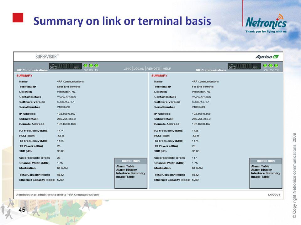 45 Summary on link or terminal basis