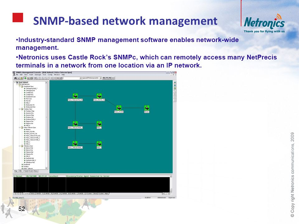 52 SNMP-based network management Industry-standard SNMP management software enables network-wide management. Netronics uses Castle Rocks SNMPc, which