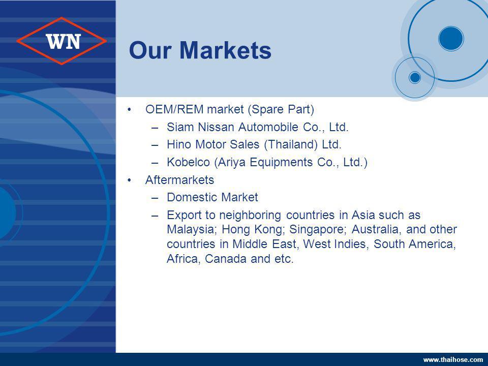 www.thaihose.com WN Our Markets OEM/REM market (Spare Part) –Siam Nissan Automobile Co., Ltd. –Hino Motor Sales (Thailand) Ltd. –Kobelco (Ariya Equipm