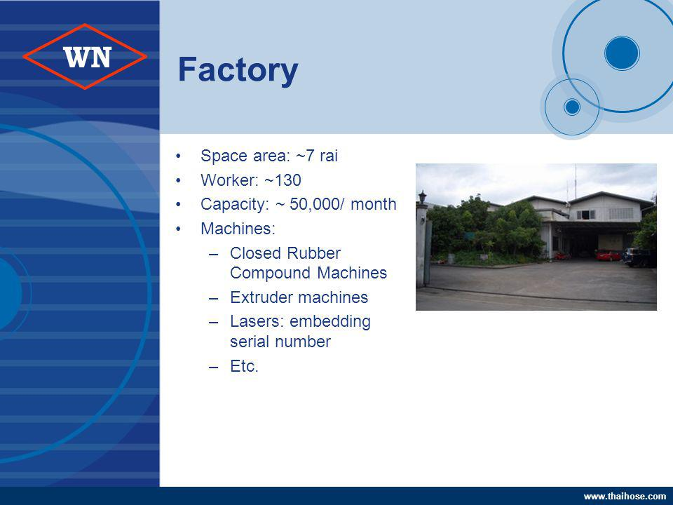 www.thaihose.com WN Factory Space area: ~7 rai Worker: ~130 Capacity: ~ 50,000/ month Machines: –Closed Rubber Compound Machines –Extruder machines –Lasers: embedding serial number –Etc.