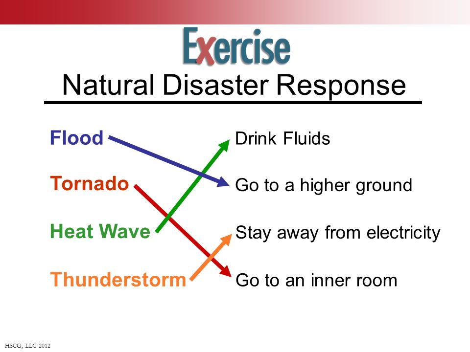HSCG, LLC 2012 Natural Disaster Response Flood Tornado Heat Wave Thunderstorm Drink Fluids Go to a higher ground Stay away from electricity Go to an inner room