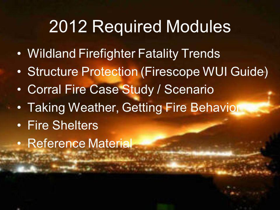 2012 Required Modules Wildland Firefighter Fatality Trends Structure Protection (Firescope WUI Guide) Corral Fire Case Study / Scenario Taking Weather