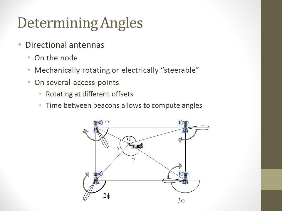 Determining Angles Directional antennas On the node Mechanically rotating or electrically steerable On several access points Rotating at different off