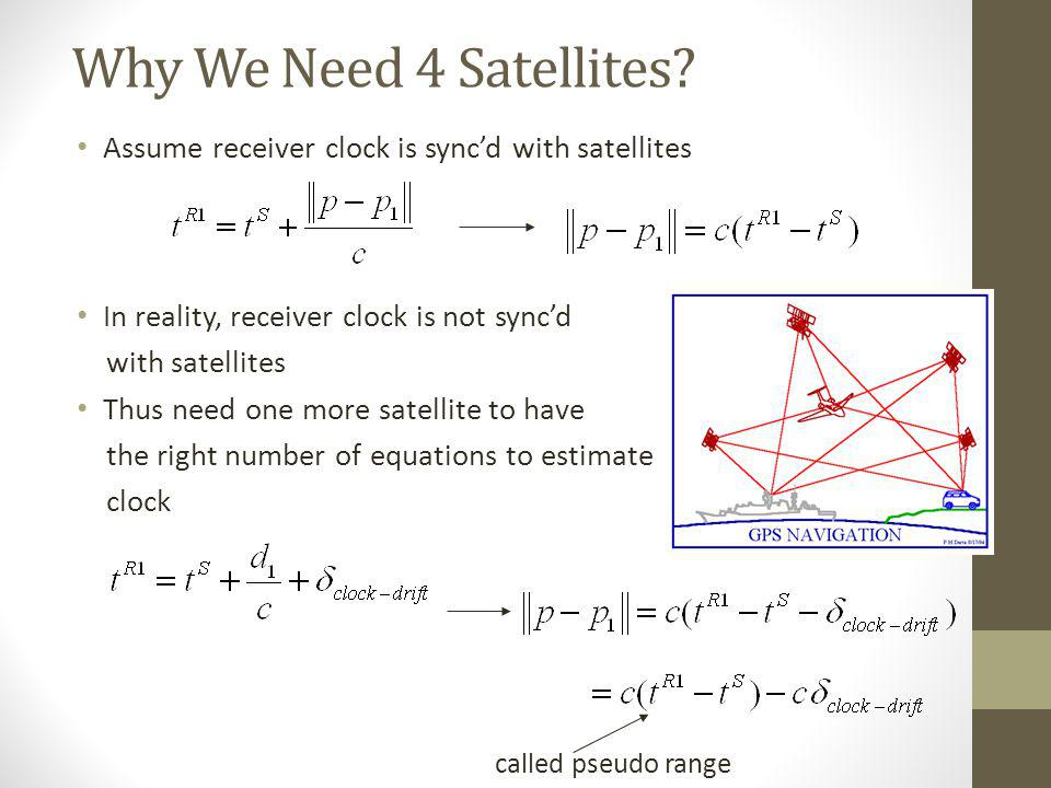Why We Need 4 Satellites? Assume receiver clock is syncd with satellites In reality, receiver clock is not syncd with satellites Thus need one more sa
