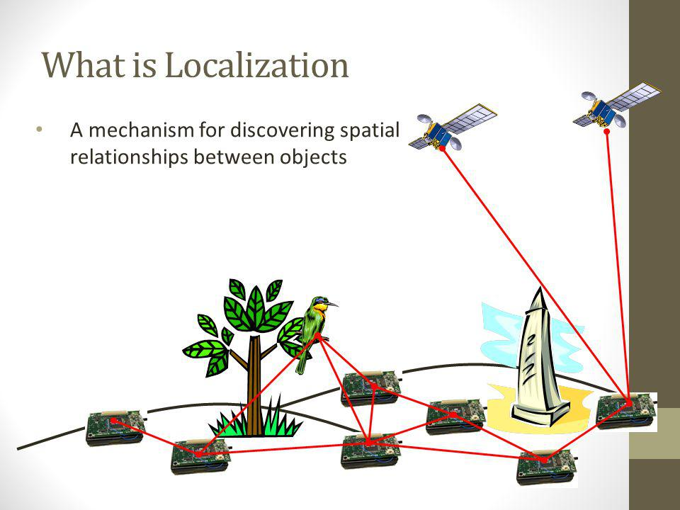 What is Localization A mechanism for discovering spatial relationships between objects