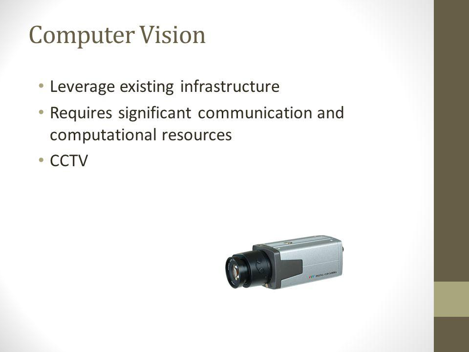 Computer Vision Leverage existing infrastructure Requires significant communication and computational resources CCTV
