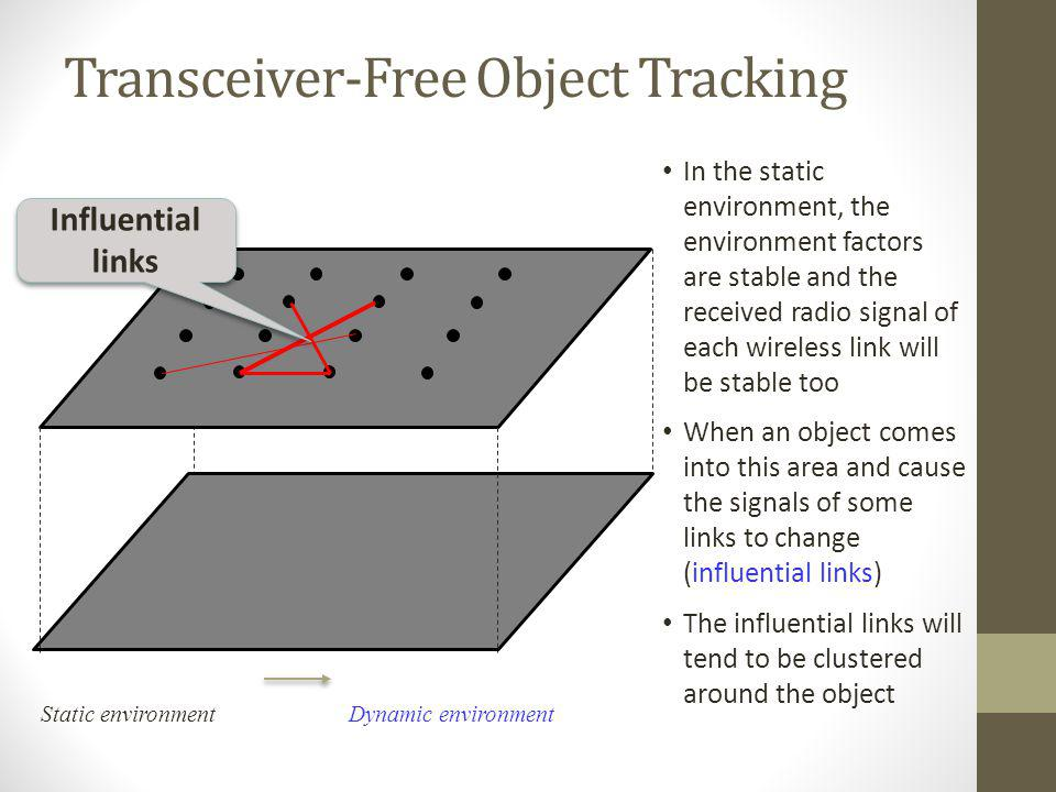 Transceiver-Free Object Tracking Static environmentDynamic environment Influential links In the static environment, the environment factors are stable