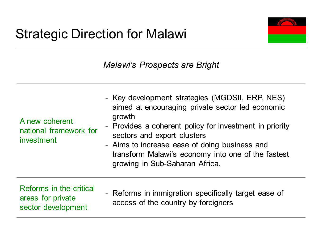 Strategic Direction for Malawi A new coherent national framework for investment -Key development strategies (MGDSII, ERP, NES) aimed at encouraging private sector led economic growth -Provides a coherent policy for investment in priority sectors and export clusters -Aims to increase ease of doing business and transform Malawis economy into one of the fastest growing in Sub-Saharan Africa.