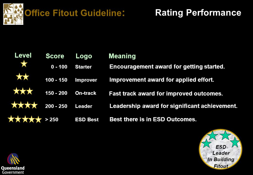 Office Fitout Guideline : Rating Performance ESD Leader In Building Fitout ScoreLogoMeaning 0 - 100Starter 100 - 150Improver 150 - 200On-track 200 - 250Leader > 250ESD Best Encouragement award for getting started.
