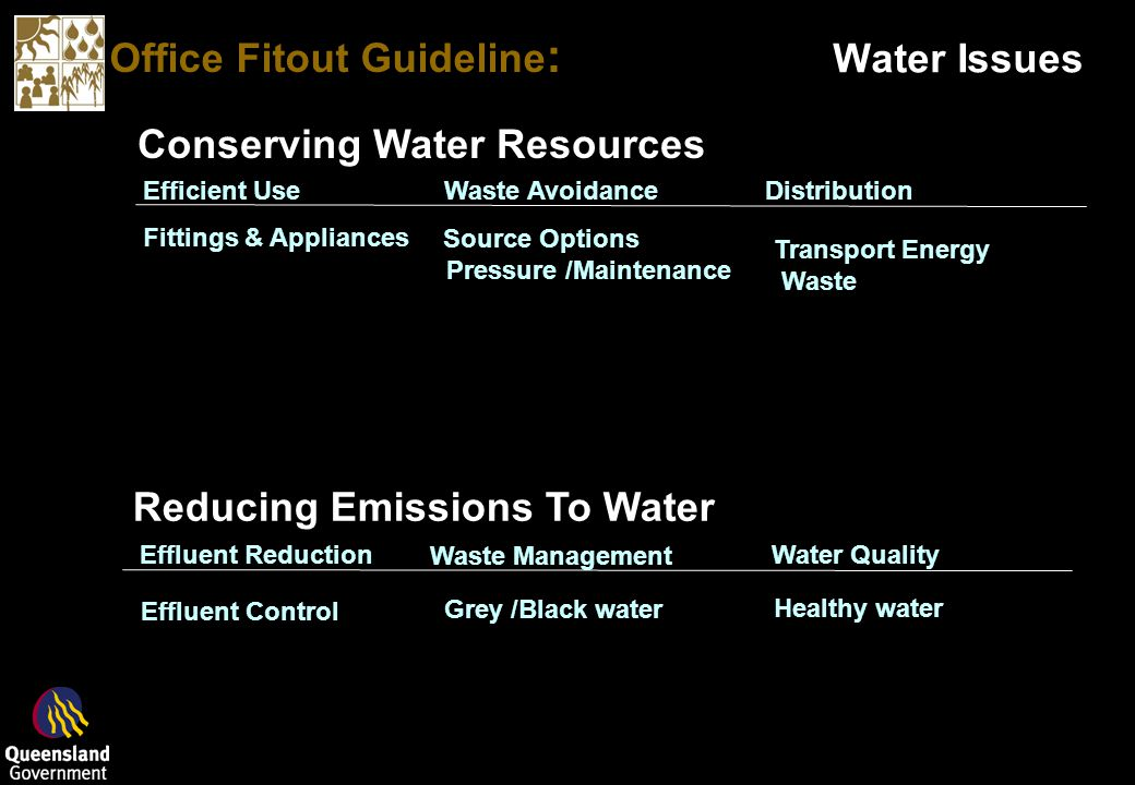 Office Fitout Guideline : Water Issues Effluent Reduction Waste Management Effluent Control Grey /Black water Reducing Emissions To Water Water Quality Healthy water Conserving Water Resources Efficient UseWaste AvoidanceDistribution Fittings & Appliances Source Options Pressure /Maintenance Transport Energy Waste