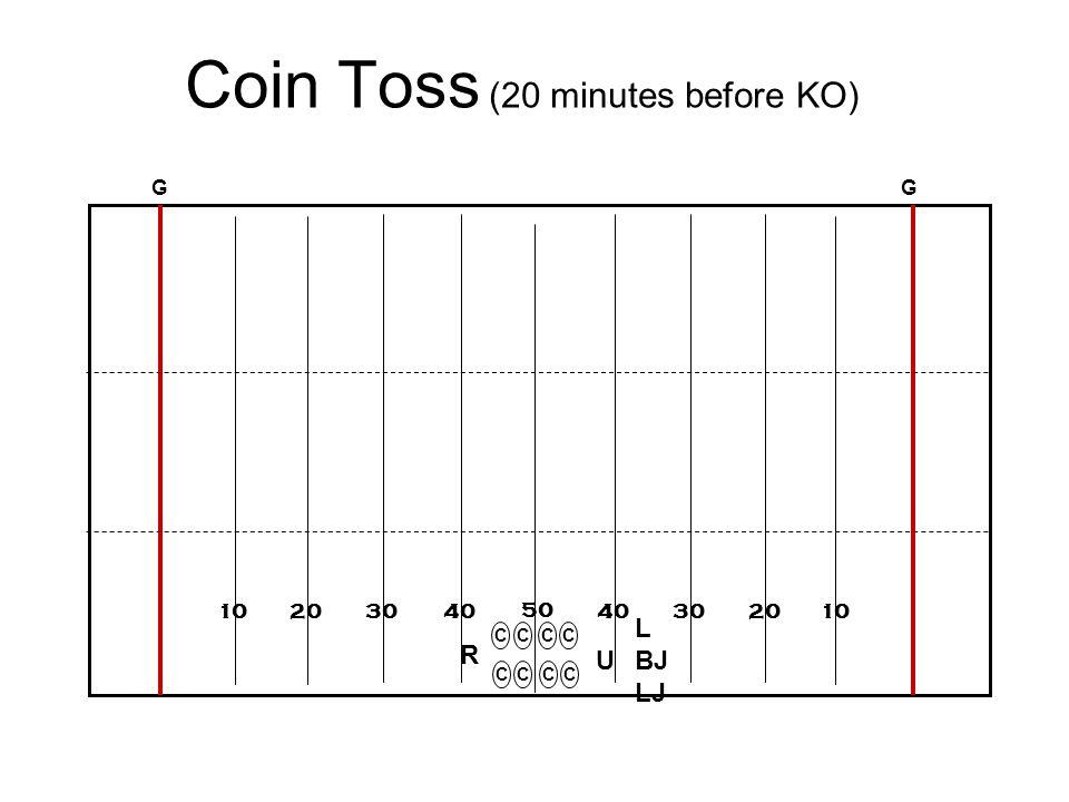 Coin Toss (20 minutes before KO) GG 50 40302010 203040 L BJ LJ U R C C C C C C C C
