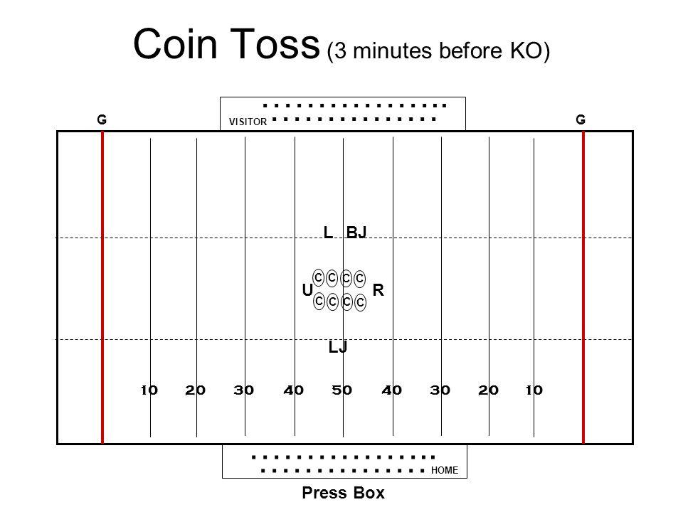 Coin Toss (3 minutes before KO) UR LJ LBJ C C C C C C C C Press Box GG 5040302010 203040 …………….. …………… HOME …………….. …………… VISITOR
