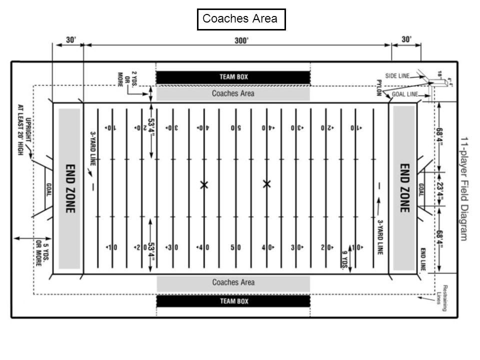 Coaches Area
