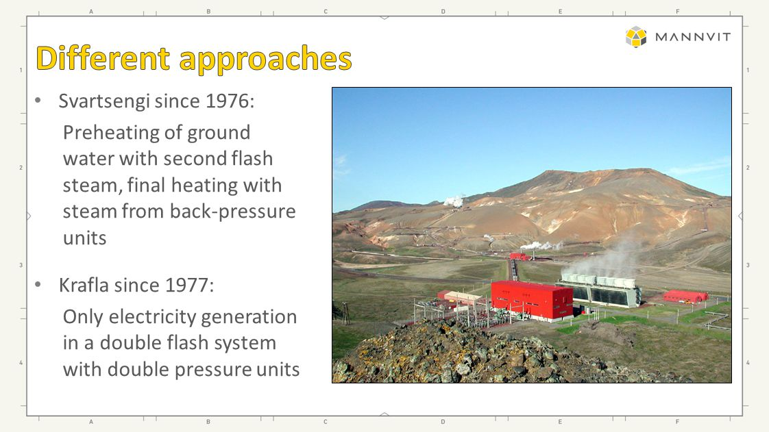 Nesjavellir since 1990: Preheating of ground water in turbine condensers, final heating with geothermal water Hellisheiði since 2006: Preheating of ground water in turbine condensers, final heating with geothermal water