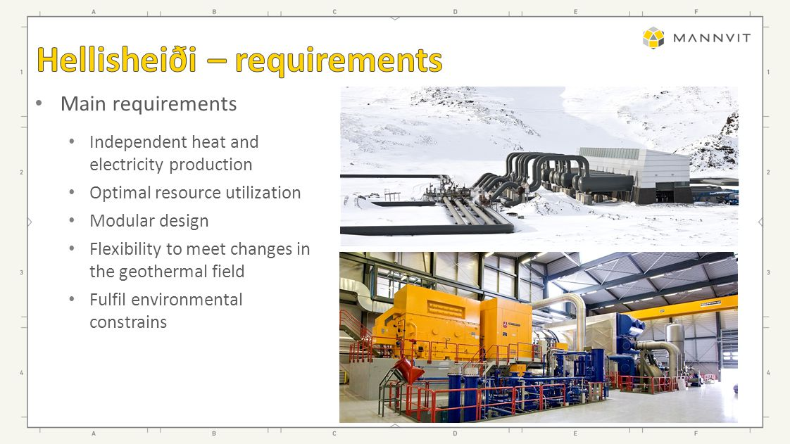 Main requirements Independent heat and electricity production Optimal resource utilization Modular design Flexibility to meet changes in the geothermal field Fulfil environmental constrains