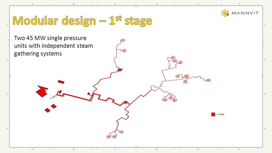 Two 45 MW single pressure units with independent steam gathering systems