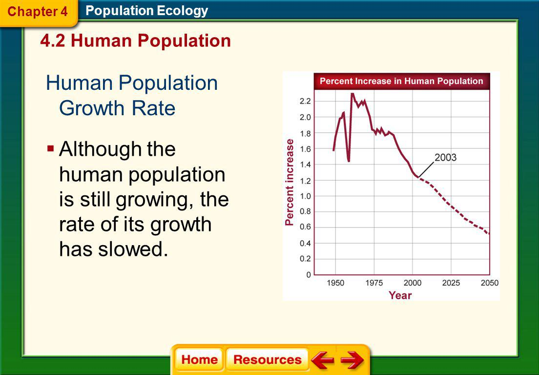 Technological Advances For thousands of years, environmental conditions kept the size of the human population at a relatively constant number below th