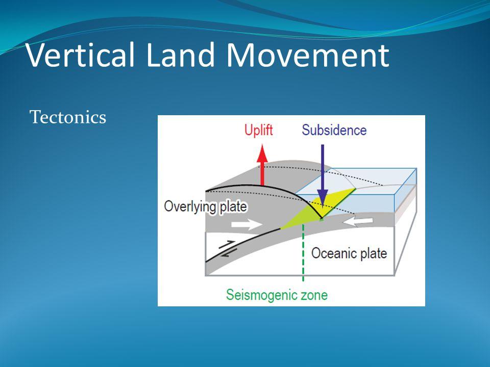 Vertical Land Movement Tectonics