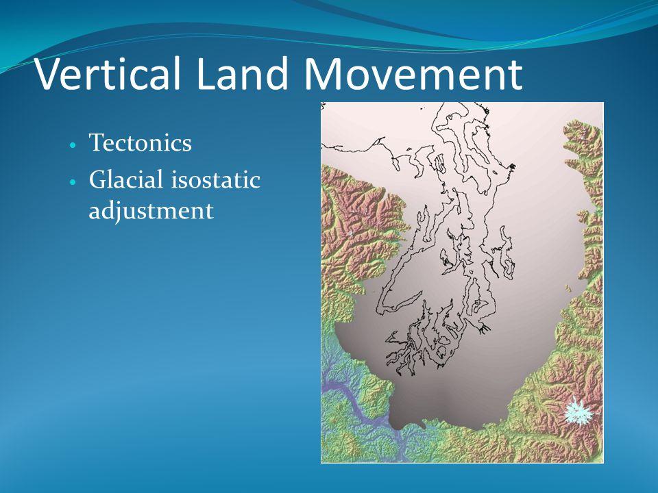 Vertical Land Movement Tectonics Glacial isostatic adjustment