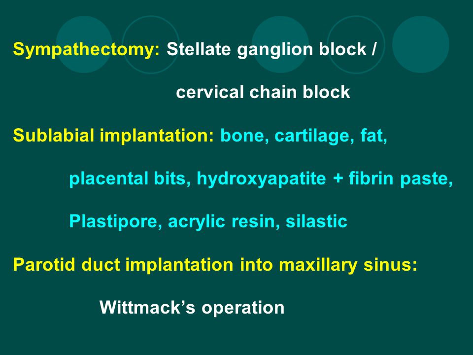 Sympathectomy: Stellate ganglion block / cervical chain block Sublabial implantation: bone, cartilage, fat, placental bits, hydroxyapatite + fibrin pa