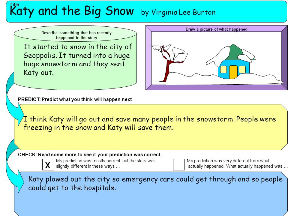 Katy and the Big Snow by Virginia Lee Burton Title I think Katy will go out and save many people in the snowstorm. People were freezing in the snow an