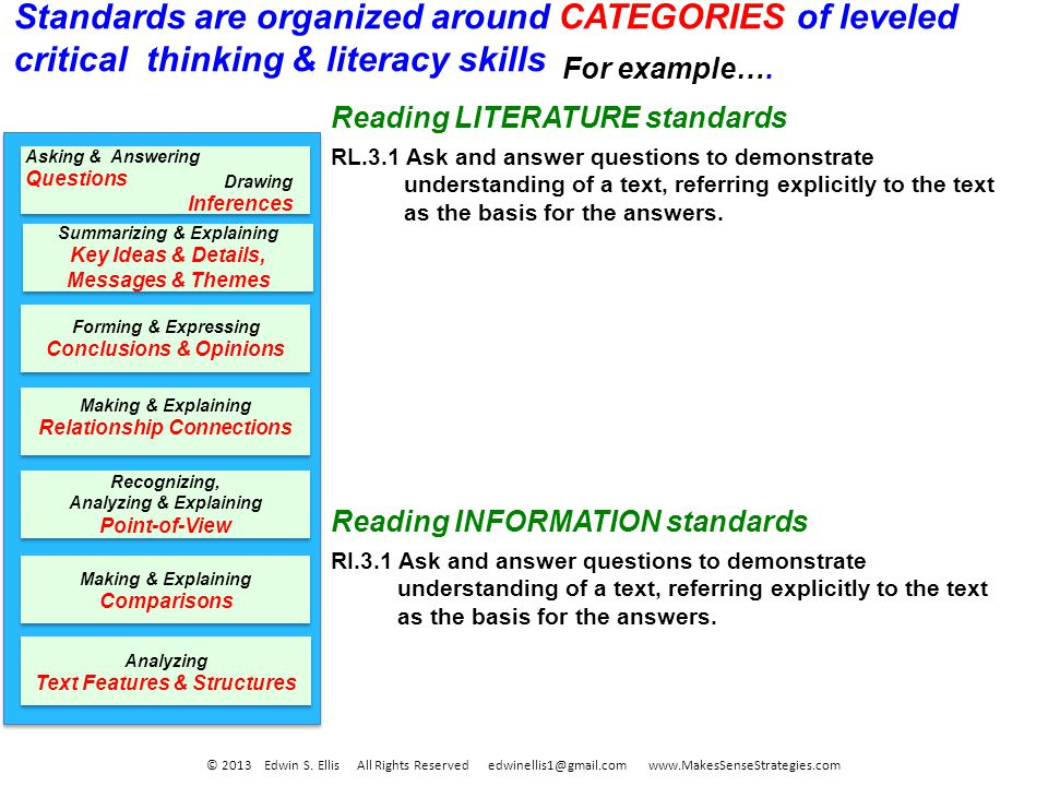Standards are organized around CATEGORIES of leveled critical thinking & literacy skills For example…. RL.3.1 Ask and answer questions to demonstrate