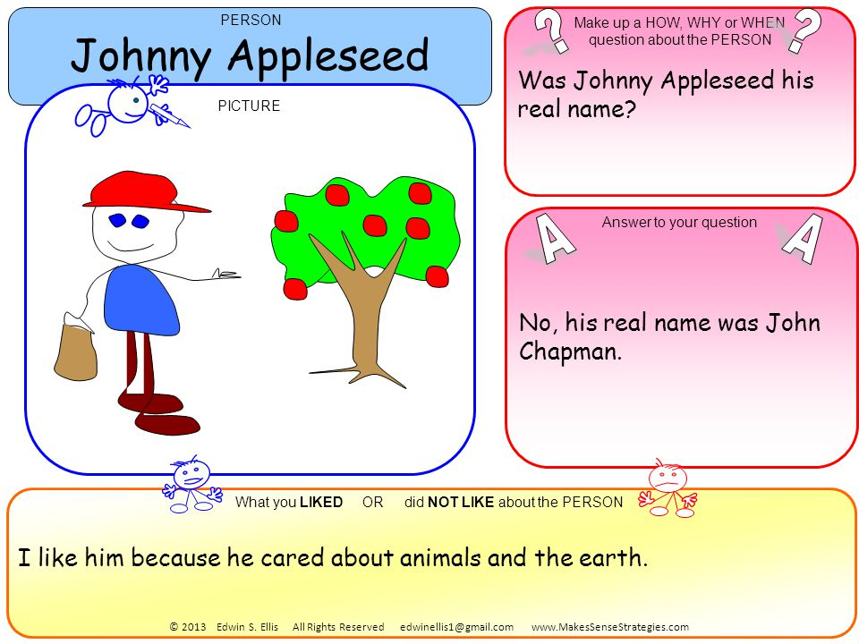 Was Johnny Appleseed his real name? No, his real name was John Chapman. Answer to your question PERSON PICTURE Johnny Appleseed Make up a HOW, WHY or