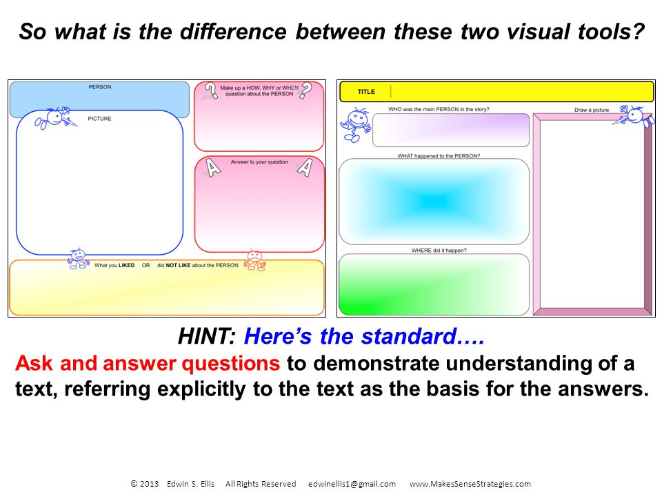 So what is the difference between these two visual tools? HINT: Heres the standard…. Ask and answer questions to demonstrate understanding of a text,
