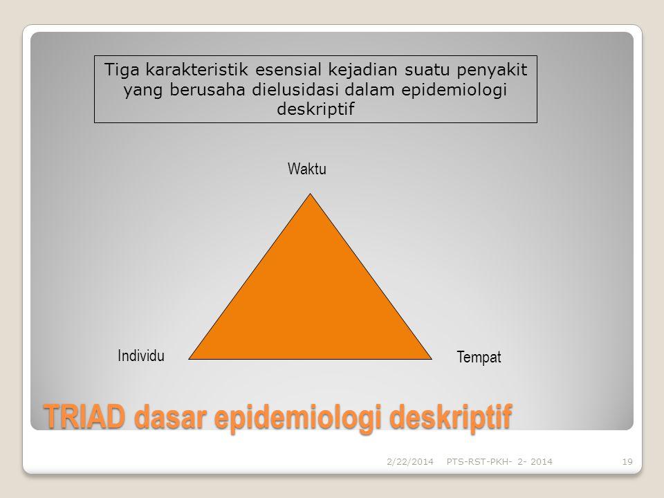 TRIAD dasar epidemiologi deskriptif 2/22/2014PTS-RST-PKH- 2- 201419 Waktu Tempat Individu Tiga karakteristik esensial kejadian suatu penyakit yang ber