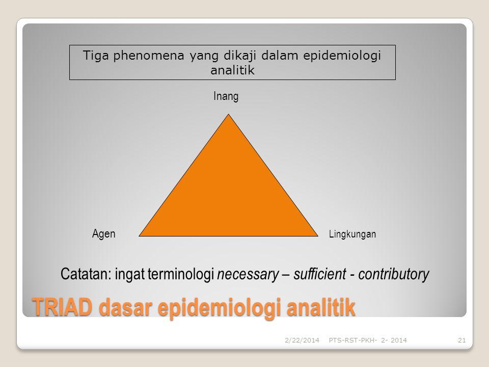 TRIAD dasar epidemiologi analitik 2/22/2014PTS-RST-PKH- 2- 201421 Inang Lingkungan Agen Tiga phenomena yang dikaji dalam epidemiologi analitik Catatan