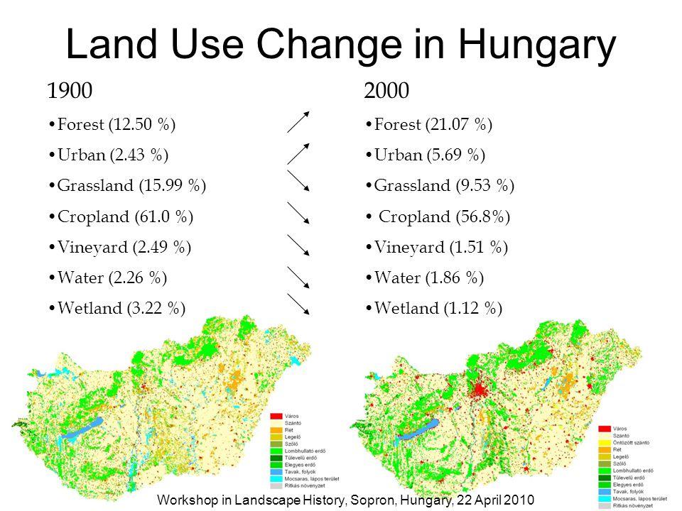 1900 Forest (12.50 %) Urban (2.43 %) Grassland (15.99 %) Cropland (61.0 %) Vineyard (2.49 %) Water (2.26 %) Wetland (3.22 %) 2000 Forest (21.07 %) Urb