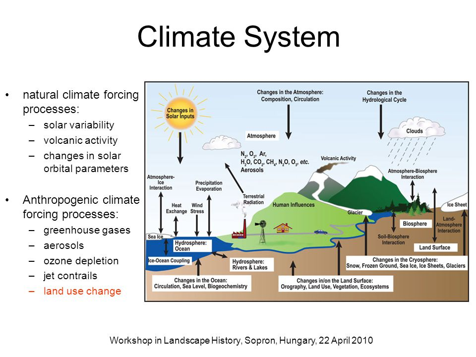 Climate System natural climate forcing processes: –solar variability –volcanic activity –changes in solar orbital parameters Anthropogenic climate for